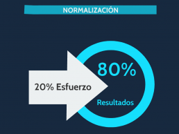 20% de esfuerzo, 80% de resultados