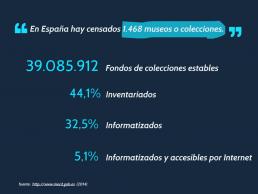 En España hay censados 1.468 museos o colecciones. 39.085.912 fondos de colecciones estables. 44,1% inventariados. 32,5% informatizados. 5,1% informatizados y accesibles por internet. [Fuente: Ministerio de Educación, Cultura y Deporte, 2014]